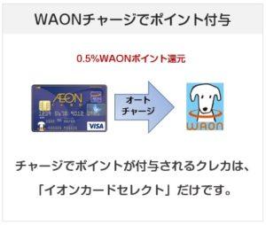 イオンカードセレクトはWAONチャージで0.5%ポイント還元