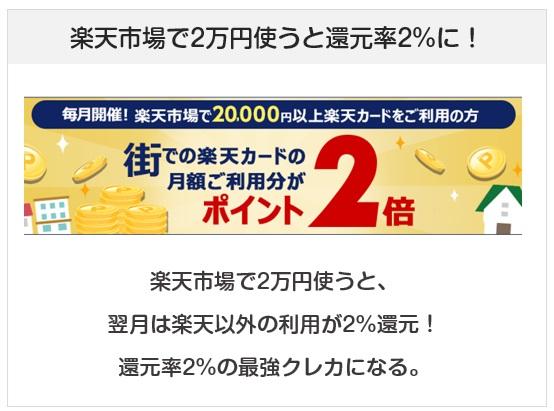 楽天カードは楽天市場で2万円使うと、翌月は還元率2倍=2%