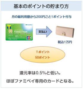ファミマTカードの基本のポイントの貯まり方