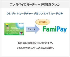 ファミマTカードはFamiPay(ファミペイ)にチャージできる唯一のクレジットカード