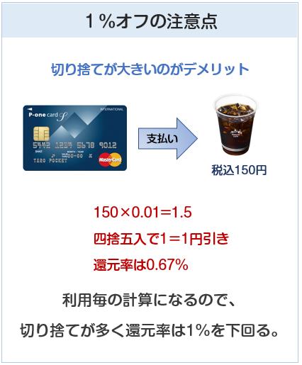 P-oneカードの1%オフは切り捨てが多いのがデメリット