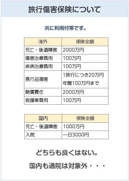 リクルートカードの海外・国内旅行傷害保険の内容と保険金額一覧