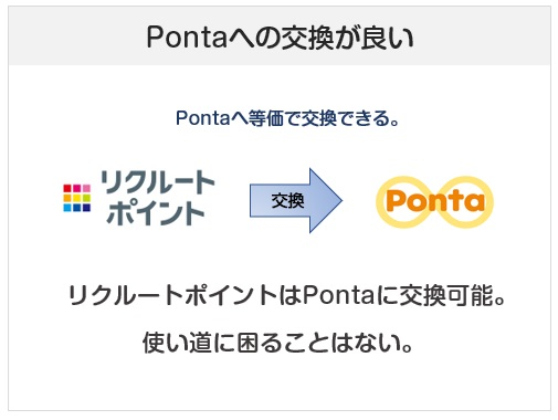 リクルートポイントはPontaポイントに等価で交換可能
