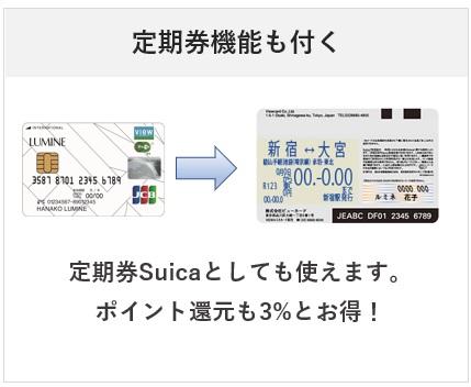 ルミネカードはSuica定期券機能も付く