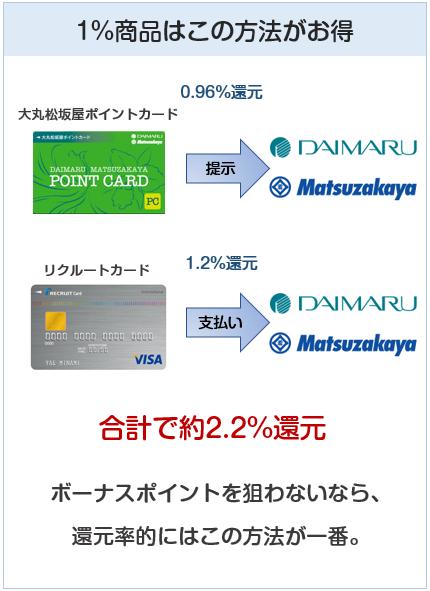 大丸・松坂屋カードよりも大丸・松坂屋ポイントカードの方がお得