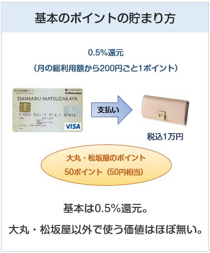大丸・松坂屋カードの基本のポイントの付与について