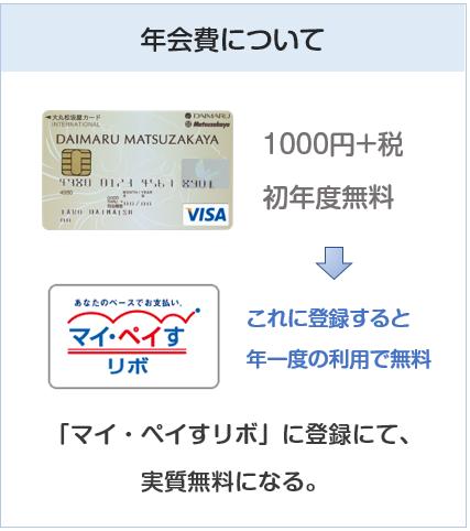 大丸・松坂屋カードの年会費について