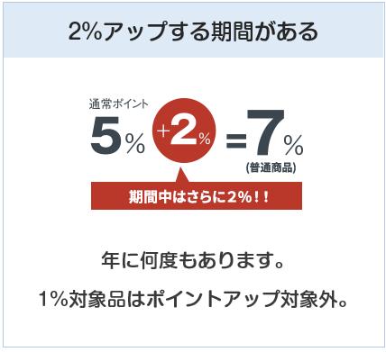 大丸・松坂屋カードのポイントアップ期間について