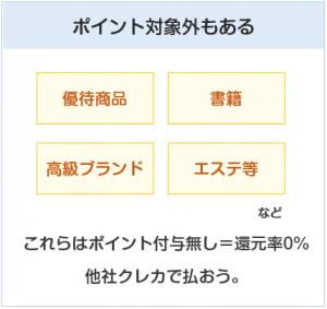 大丸・松坂屋カード ポイント対象外商品について