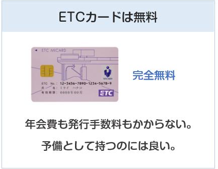 エムアイカードのETCカードは完全無料