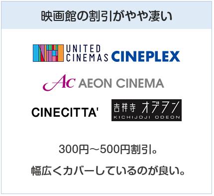 エポスカードの映画館割引について