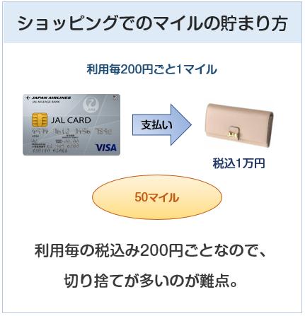 JALカードのショッピングでのマイル付与について