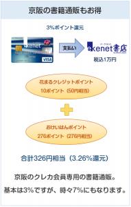 京阪カード(e-kenet VISAカードPiTaPa)はe-kenet書店を利用できる