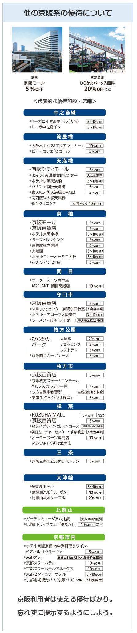 京阪カード(e-kenet VISAカードPiTaPa)の京阪系での特典について