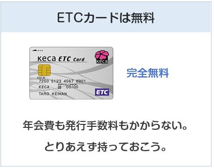 京阪カード(e-kenet VISAカードPiTaPa)のETCカードは無料