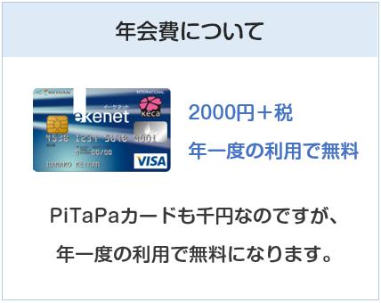 e-kenet VISAカードPiTaPaのメリ...