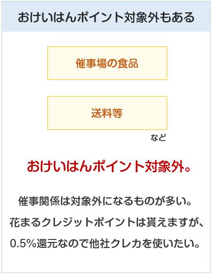 京阪百貨店でのポイント対象外品について
