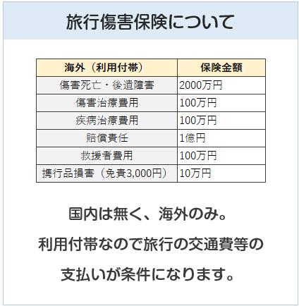 京阪カード(e-kenet VISAカードPiTaPa)の旅行傷害保険について