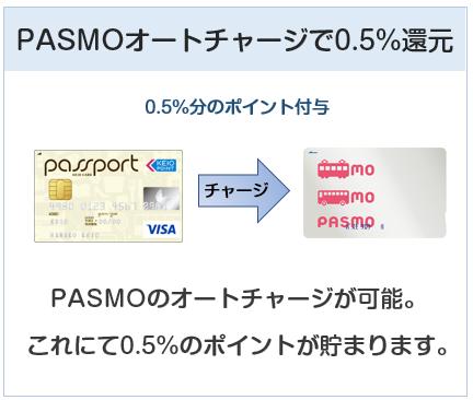 京王パスポートVISAカードはPASMOオートチャージで0.5%還元