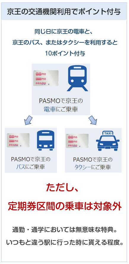 京王パスポートVISAカードは電車とバス・タクシー利用でポイント付与