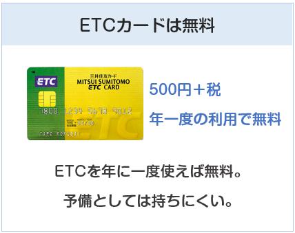 京王パスポートVISAカードのETCカードは無料