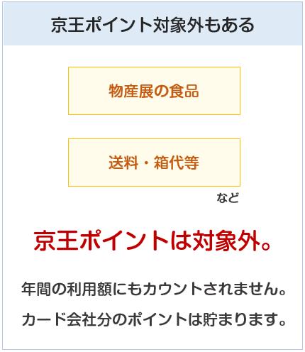 京王パスポートVISAカードの京王百貨店でのポイント付与対象外について