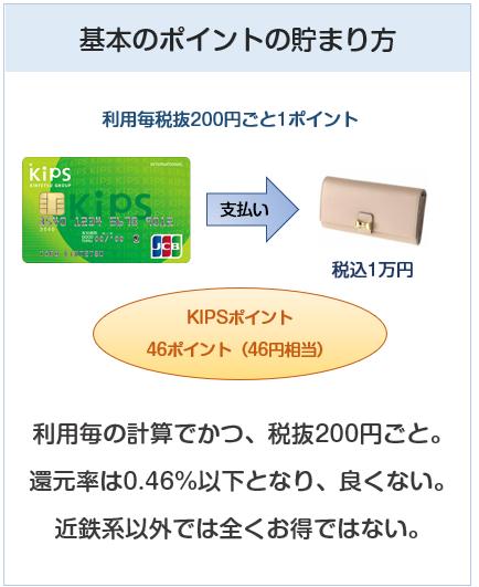KIPSクレジットカードのポイン付与について