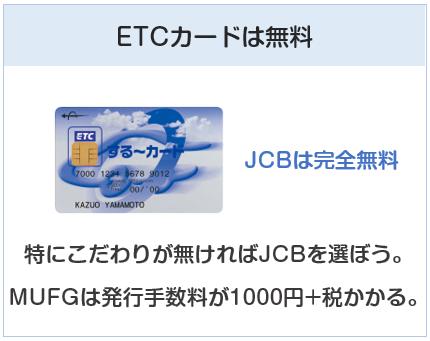 KIPSクレジットカードのETCカードについて