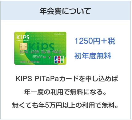 KIPSクレジットカードの年会費について