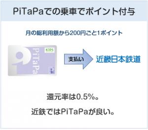KIPSクレジットカードのKIPS PiTaPaについて