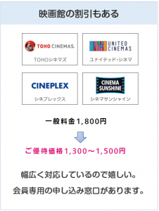 クラブ・オン/ミレニアムカード セゾン 映画館割引について