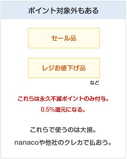 クラブ・オン/ミレニアムカード セゾン ポイント対象外について
