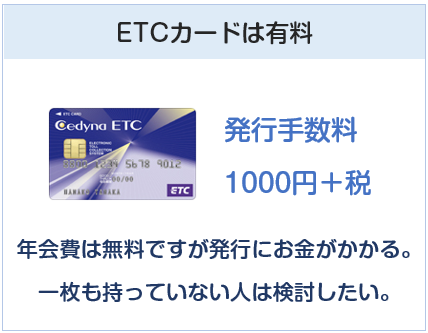 OMCカードのETCカードは有料