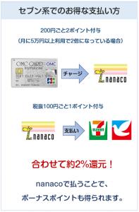 OMCカードのセブン系でのお得な使い方
