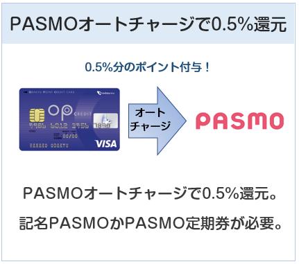 小田急(OP)クレジットカードはPASMOオートチャージで0.5%還元