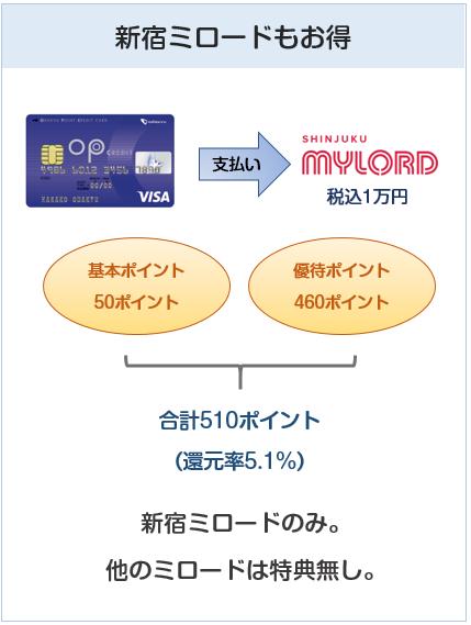 小田急(OP)クレジットカードは新宿ミロードでも5%還元