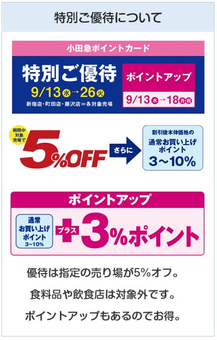 小田急(OP)クレジットカードは小田急百貨店で特別ご優待やポイントアップがある