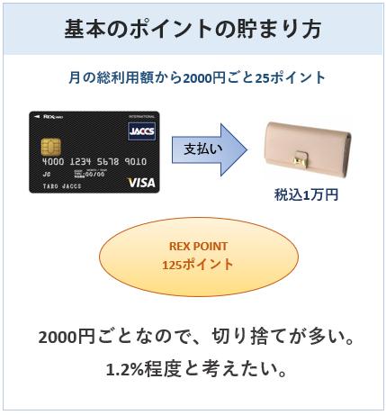 レックスカードの基本のポイントの貯まり方