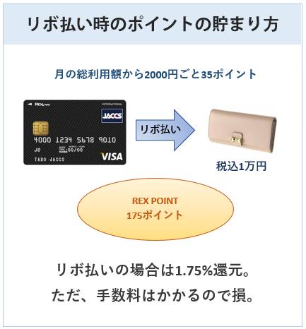 レックスカードのリボ払い時のポイントの貯まり方