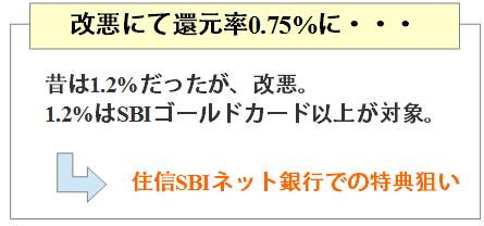 SBIカードは改悪にて0.75%に