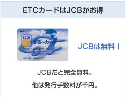 シナジーカードのETCカードはJCBブランドなら無料
