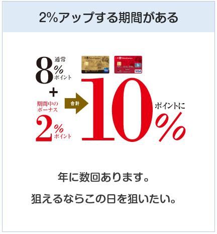 高島屋カードは2%アップする時期もある