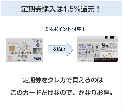 東京スカイツリー東武カードPASMOは定期券購入で1.5%還元