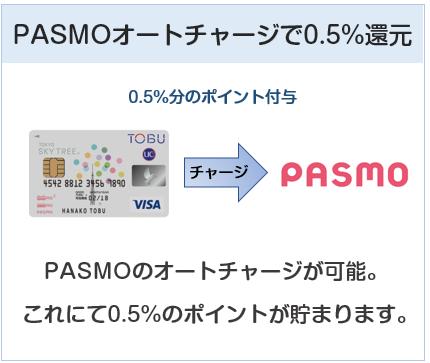 東京スカイツリー東武カードPASMOはPASMOチャージで0.5%還元