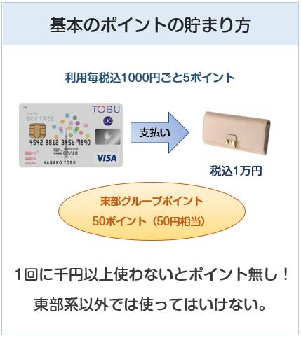 東京スカイツリー東武カードPASMOの基本のポイントの貯まり方