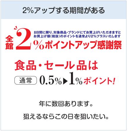 東武百貨店は2%アップする期間がある