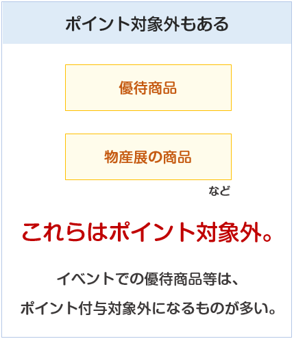 東京スカイツリー東武カードPASMOの東部百貨店でのポイント付与対象外について