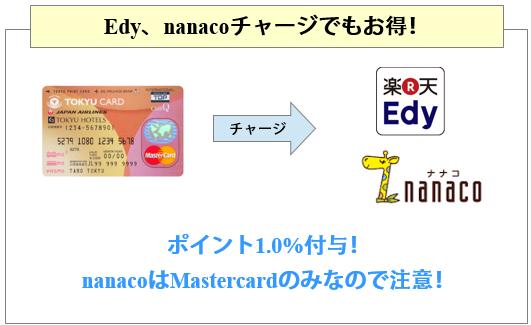 東急カードはnanaco、EDYチャージでもポイント付与
