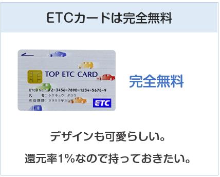 東急カードのETCカードは無料