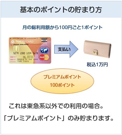 東急カードの基本のポイント付与について